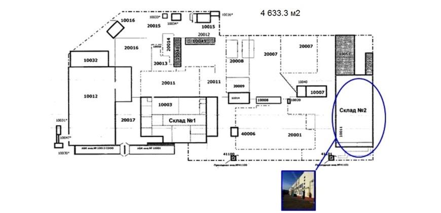 Здание (производство, склад, офис)