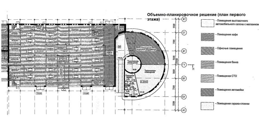 Здания с земельным участком